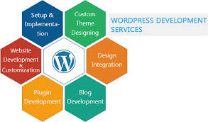4 Important Factors To Consider While You Hire WordPress Developers