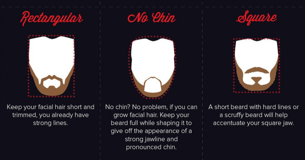 Get The Best Beard Style For Your Face Shape
