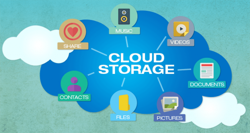 "Cloud Storage – New World ""Storage"" Order"