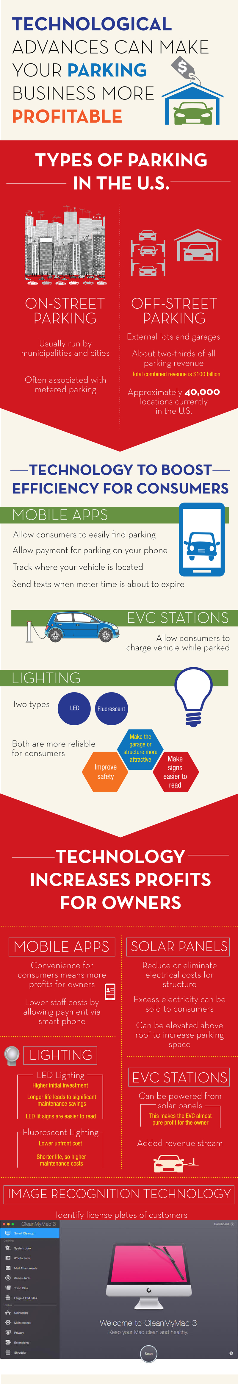 [Infographic] Automated Parking Structures: Easy, Efficient & Affordable
